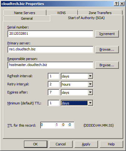 Configure DNS Server in Windows Server 2008 - SOA Configuration